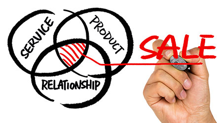 Teksta veidošana, kas palīdzēs pārdot Jūsu produktus un/vai pakalpojumus, slide number2
